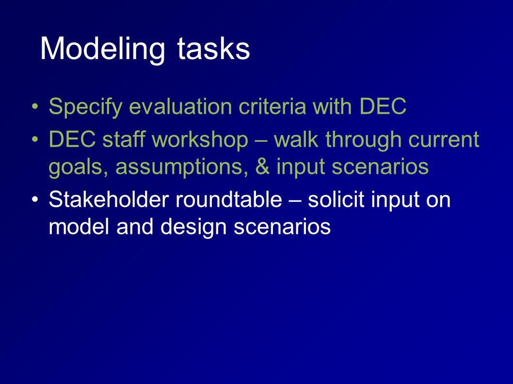 Modeling tasks Specify evaluation criteria with DEC DEC staff workshop – walk through current goals, assumptions, & input scenarios Stakeholder roundt