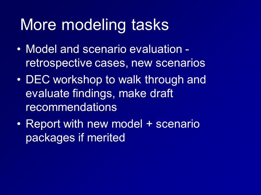 Model and scenario evaluation - retrospective cases, new scenarios DEC workshop to walk through and evaluate findings, make draft recommendations Repo