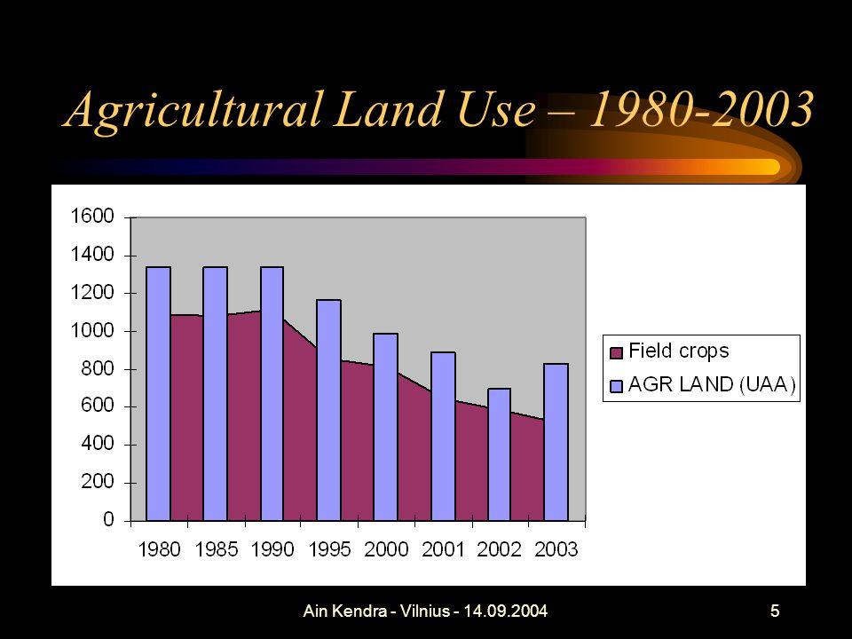 Ain Kendra - Vilnius - 14.09.200436 Agri-Environment - money EFP –field crops - 714 EEK/ha –grasslands - 331 EEK/ha excl seminatural grassland (2004 - MoE) Organic farming –Grassland management - 1156 EEK/ha At least 0,1 LU/ha, >50% organic livestock –Field crops - 1516 EEK/ha –Vegetable, orchards - 3764 EEK/ha Estonian Horse – 2550 EEK/y