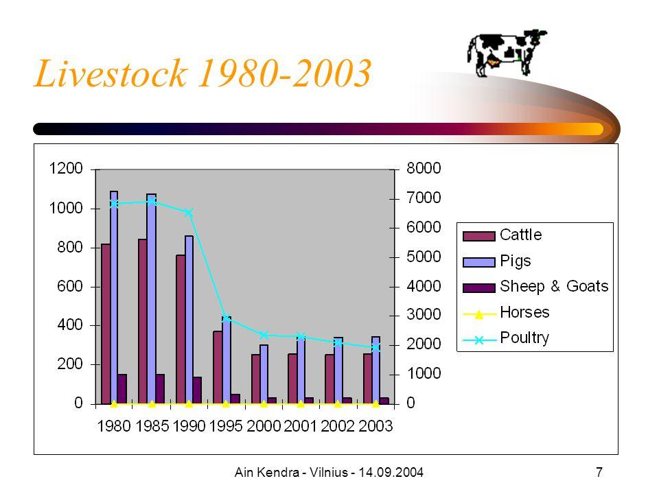 Ain Kendra - Vilnius - 14.09.20047 Livestock 1980-2003