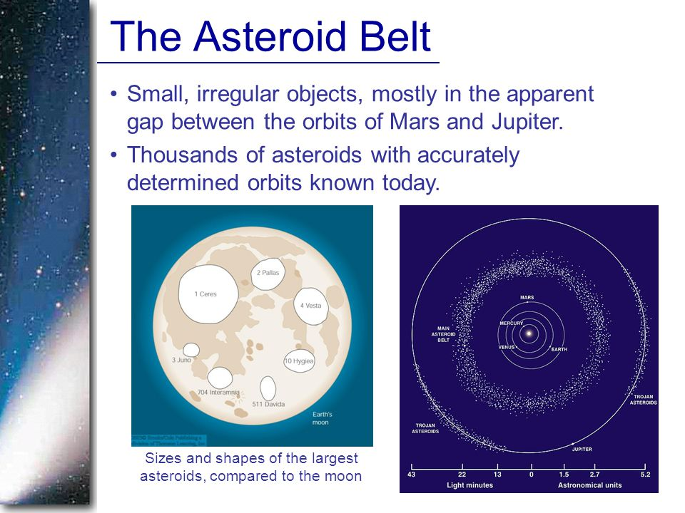 The Asteroid Belt Sizes and shapes of the largest asteroids, compared to the moon Small, irregular objects, mostly in the apparent gap between the orbits of Mars and Jupiter.
