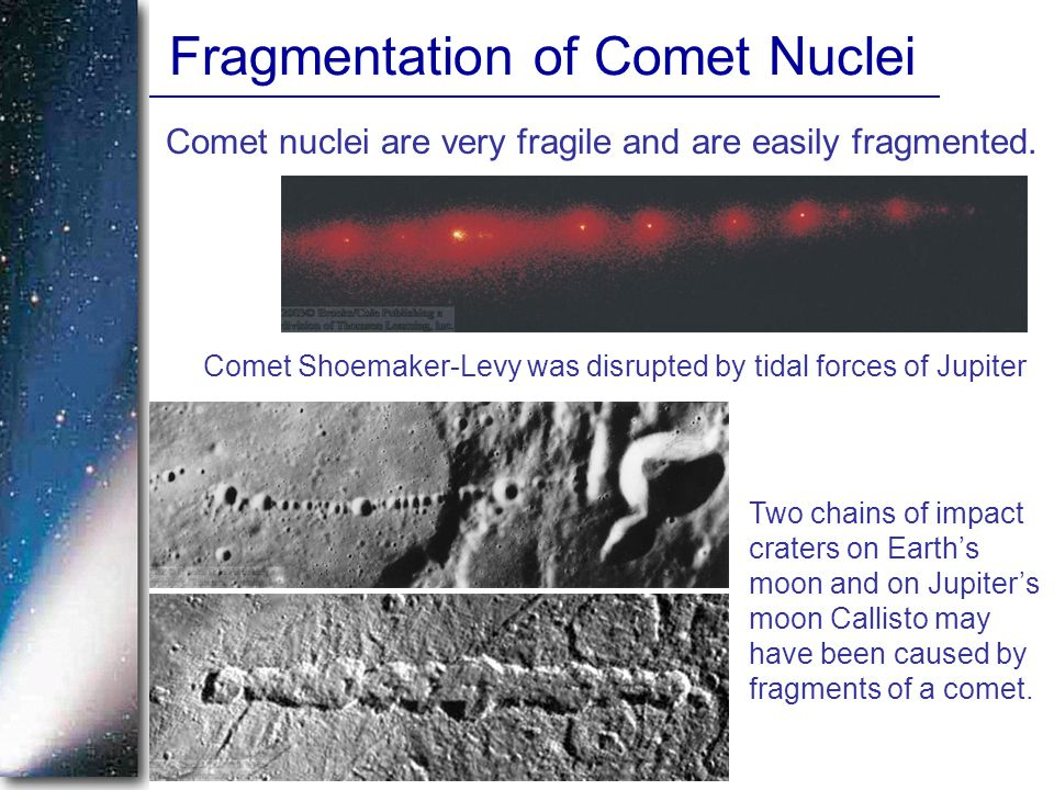 Fragmentation of Comet Nuclei Comet nuclei are very fragile and are easily fragmented.