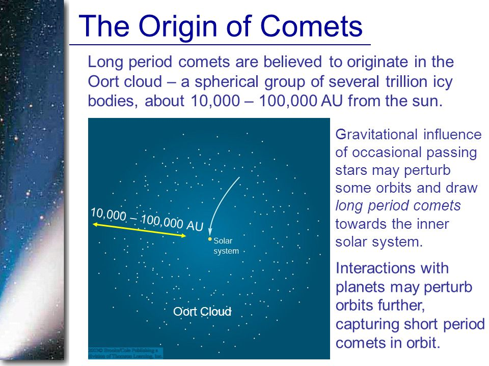 The Origin of Comets Long period comets are believed to originate in the Oort cloud – a spherical group of several trillion icy bodies, about 10,000 – 100,000 AU from the sun.