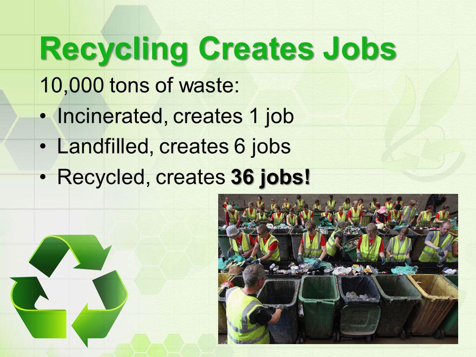 Recycling Creates Jobs 10,000 tons of waste: Incinerated, creates 1 job Landfilled, creates 6 jobs 36 jobs!Recycled, creates 36 jobs!