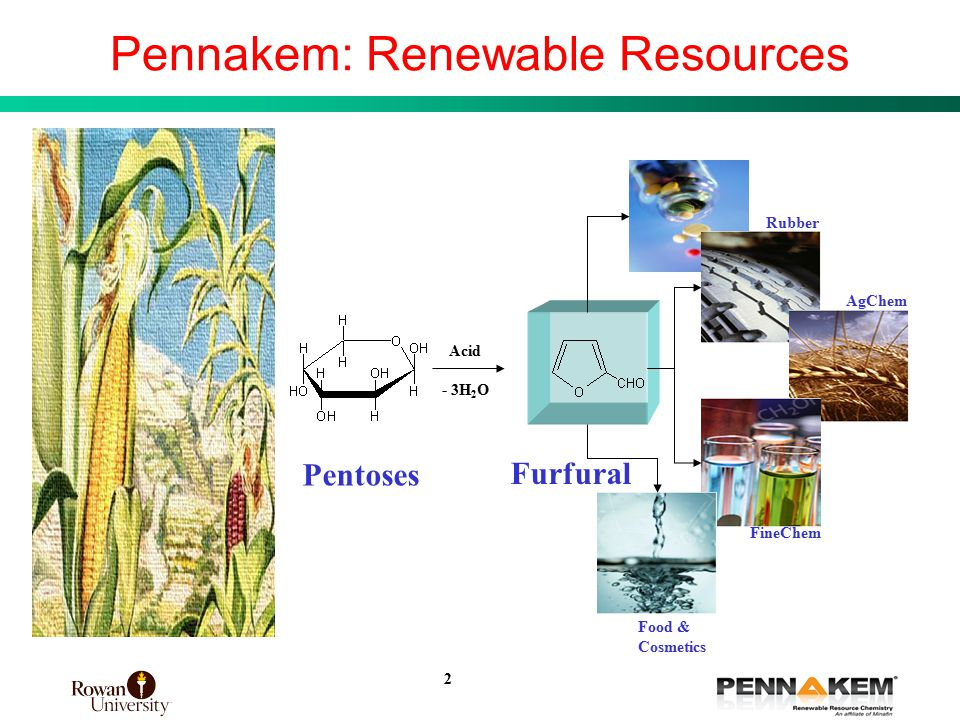 2 Pennakem: Renewable Resources Acid Pentoses Furfural Rubber AgChem FineChem Food & Cosmetics - 3H 2 O 2