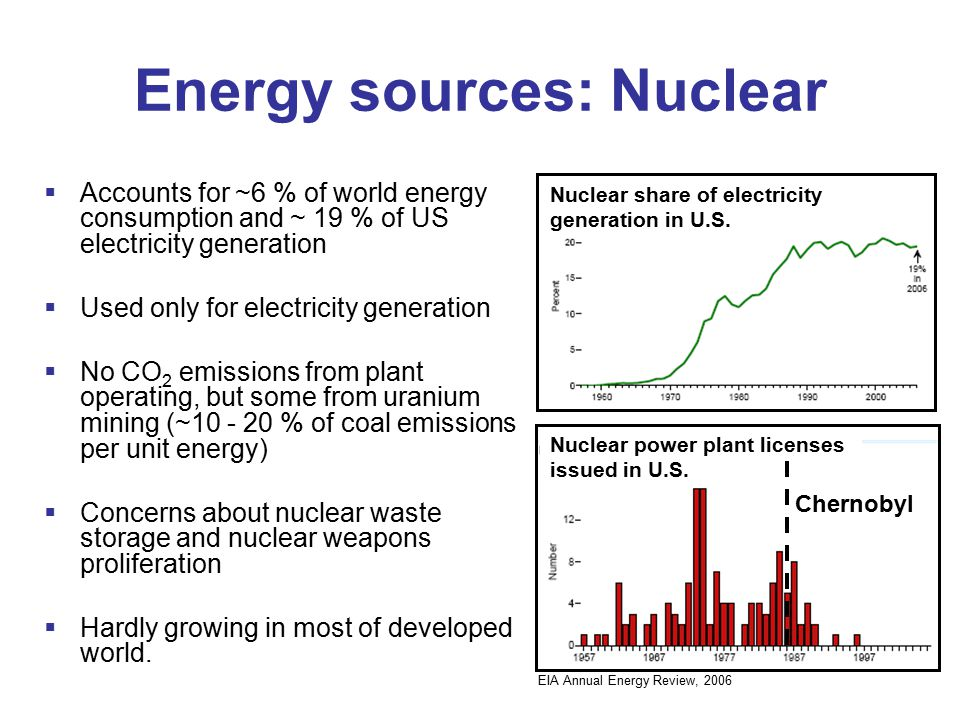 Energy sources: Nuclear  Accounts for ~6 % of world energy consumption and ~ 19 % of US electricity generation  Used only for electricity generation  No CO 2 emissions from plant operating, but some from uranium mining (~10 - 20 % of coal emissions per unit energy)  Concerns about nuclear waste storage and nuclear weapons proliferation  Hardly growing in most of developed world.