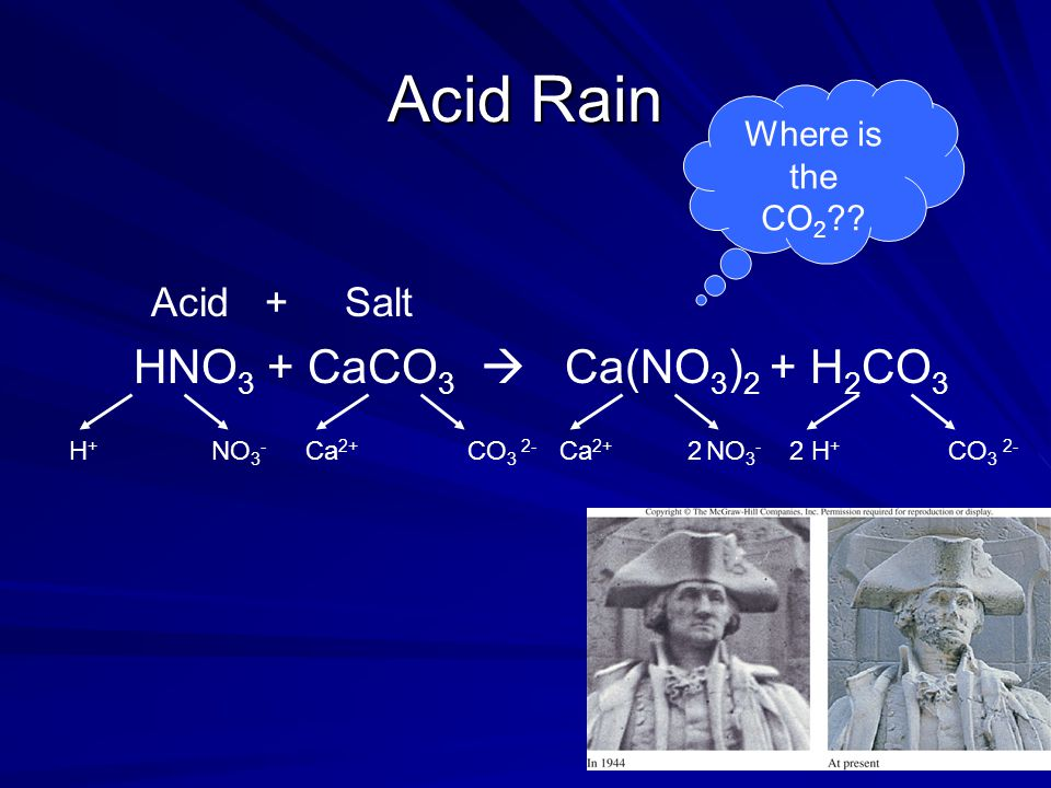 Acid Rain HNO 3 + CaCO 3  Ca(NO 3 ) 2 + H 2 CO 3 H + NO 3 - Ca 2+ CO 3 2- Ca 2+ 2 NO 3 - 2 H + CO 3 2- Where is the CO 2 ?? Acid + Salt