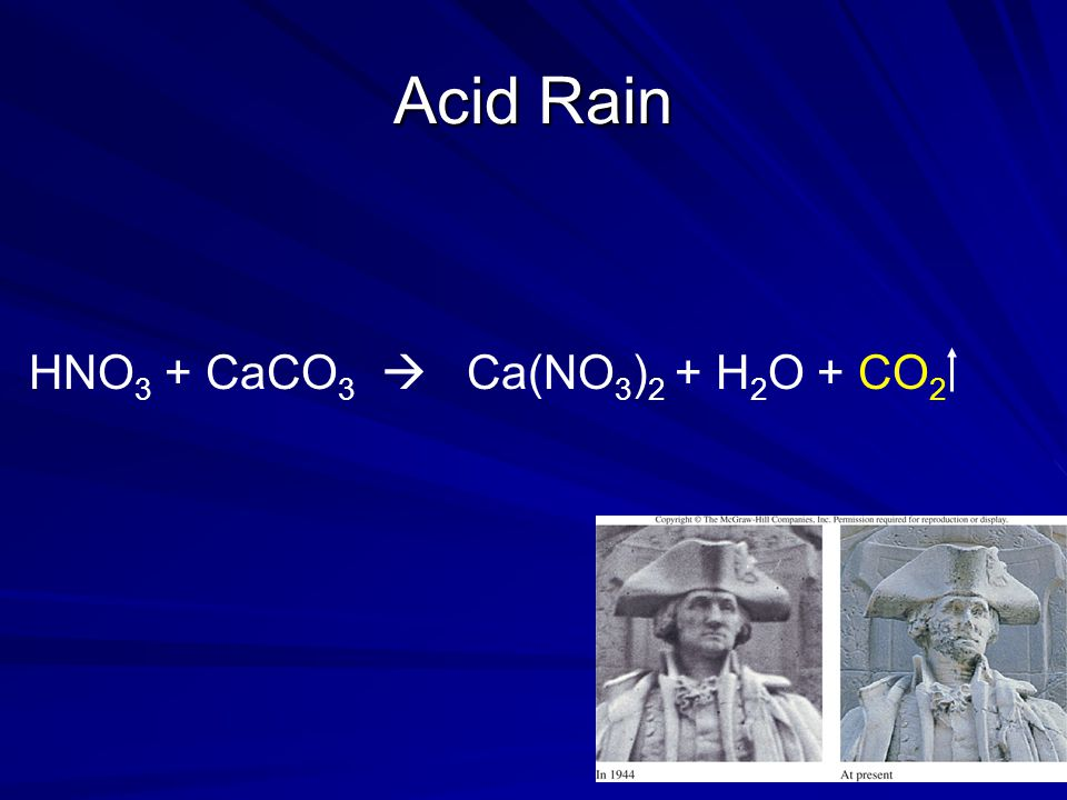 Acid Rain HNO 3 + CaCO 3  Ca(NO 3 ) 2 + H 2 O + CO 2