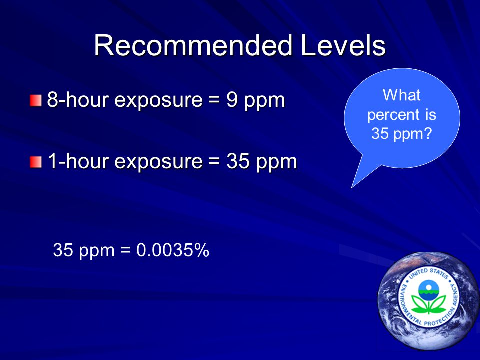Recommended Levels 8-hour exposure = 9 ppm 1-hour exposure = 35 ppm What percent is 35 ppm? 35 ppm = 0.0035%