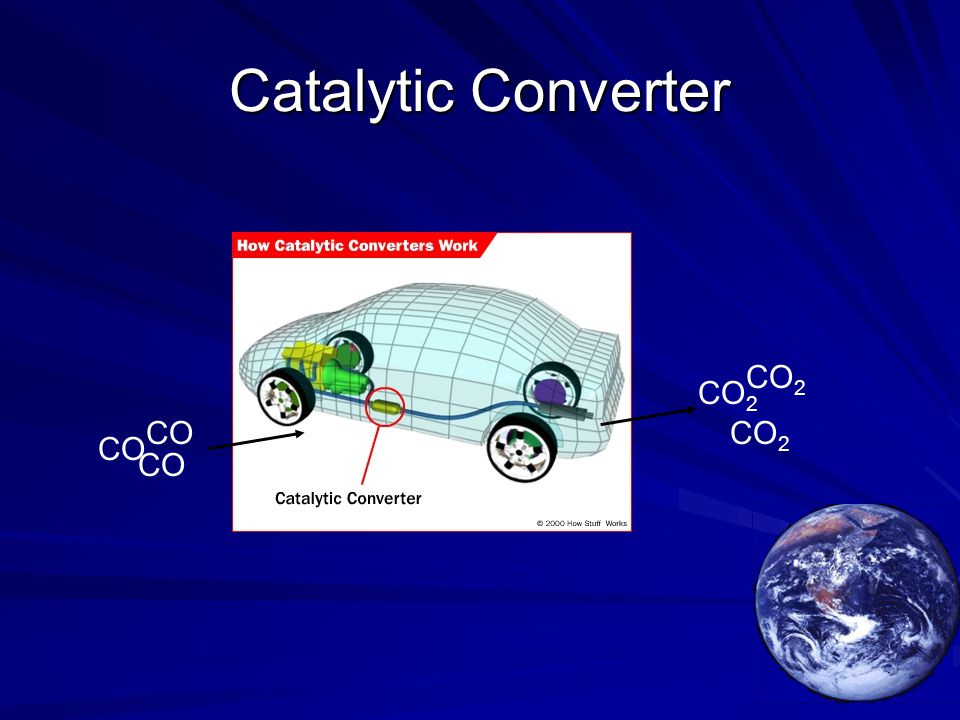 Catalytic Converter CO CO 2