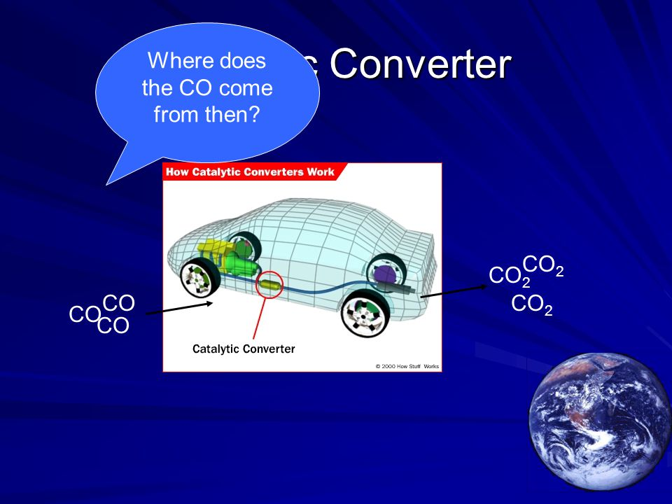 Catalytic Converter CO CO 2 Where does the CO come from then?