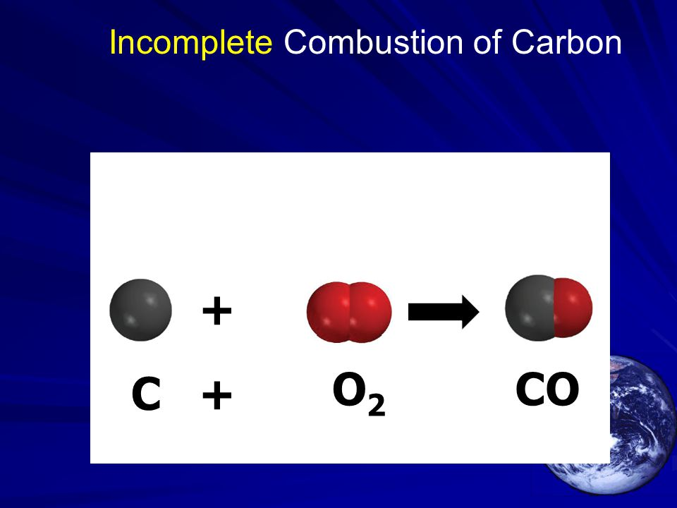 + O 2 +C CO Incomplete Combustion of Carbon