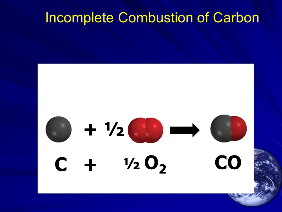 + ½ ½ O2½ O2 +C CO Incomplete Combustion of Carbon