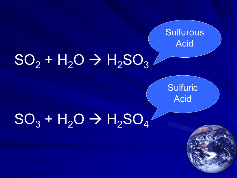 SO 2 + H 2 O  H 2 SO 3 SO 3 + H 2 O  H 2 SO 4 Sulfurous Acid Sulfuric Acid