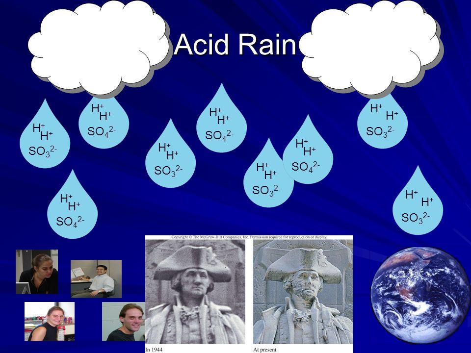 Acid Rain H+H+ SO 4 2- H+H+ H+H+ SO 3 2- H+H+ H+H+ H+H+ H+H+ H+H+ H+H+ SO 4 2- H+H+ H+H+ SO 3 2- H+H+ H+H+ SO 4 2- H+H+ H+H+ H+H+ H+H+ SO 3 2- H+H+
