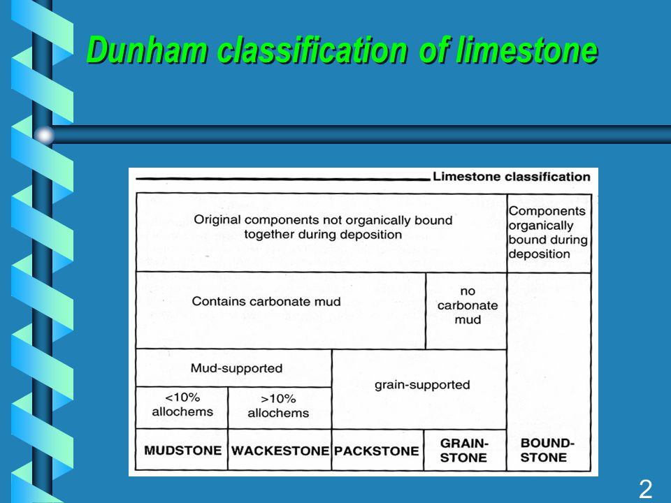 2 Dunham classification of limestone