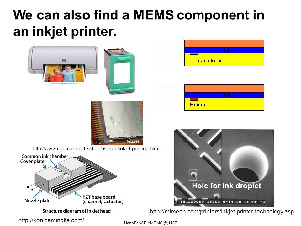 NanoFab&BioMEMS @ UCF We can also find a MEMS component in an inkjet printer. http://konicaminolta.com/ http://mimech.com/printers/inkjet-printer-tech