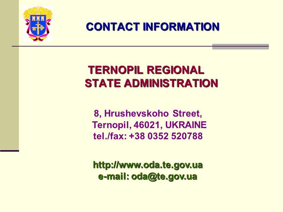 CONTACT INFORMATION TERNOPIL REGIONAL STATE ADMINISTRATION 8, Hrushevskoho Street, Ternopil, 46021, UKRAINE tel./fax: +38 0352 520788 http://www.oda.te.gov.ua e-mail: oda@te.gov.ua