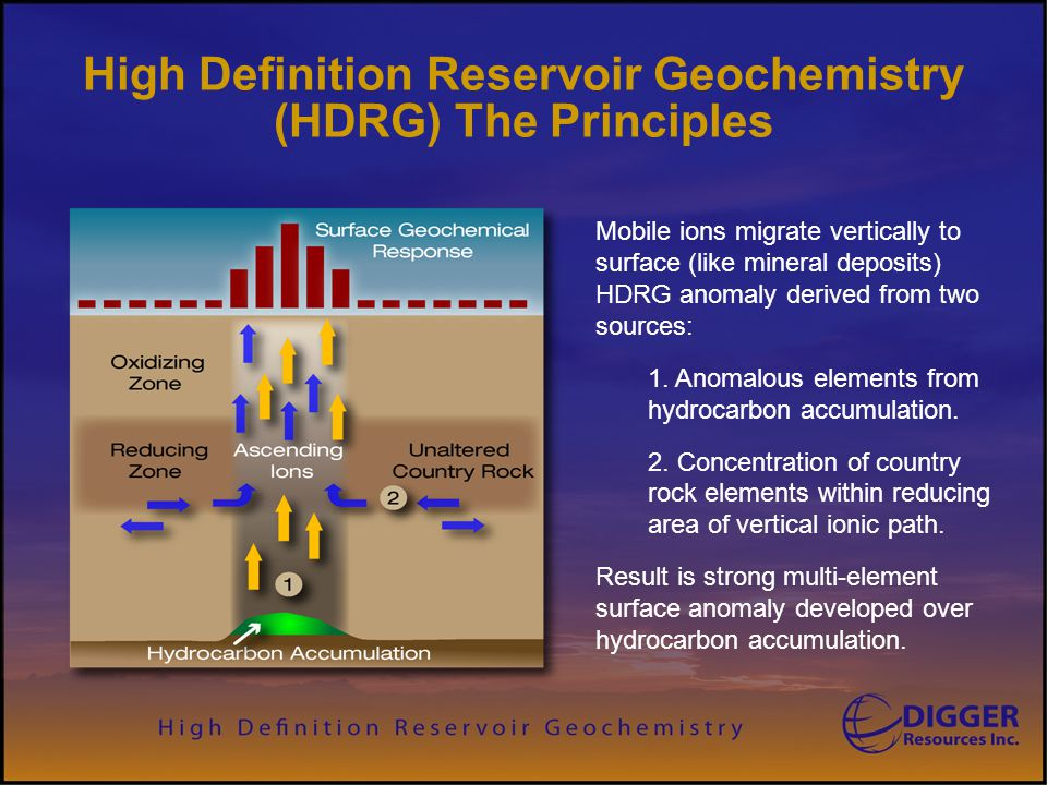 High Definition Reservoir Geochemistry (HDRG) The Principles Mobile ions migrate vertically to surface (like mineral deposits) HDRG anomaly derived fr