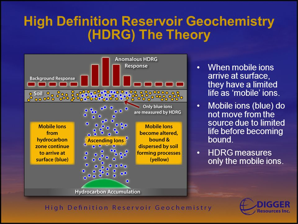 High Definition Reservoir Geochemistry (HDRG) The Theory When mobile ions arrive at surface, they have a limited life as 'mobile' ions. Mobile ions (b