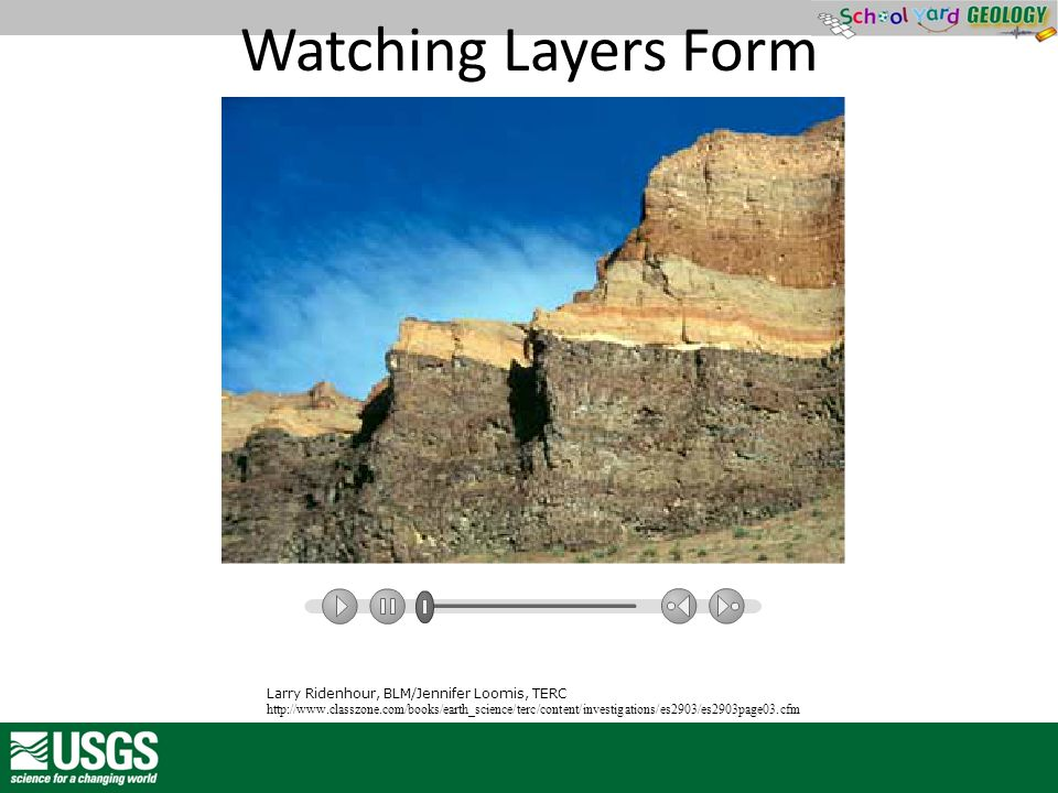 Watching Layers Form Larry Ridenhour, BLM/Jennifer Loomis, TERC http://www.classzone.com/books/earth_science/terc/content/investigations/es2903/es2903page03.cfm