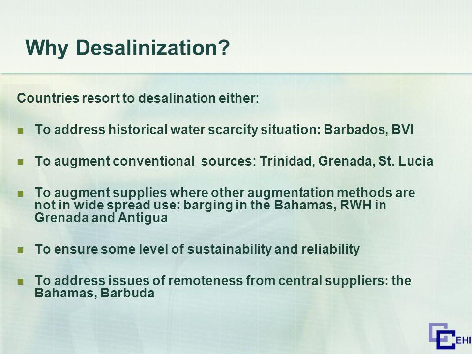 Why Desalinization.