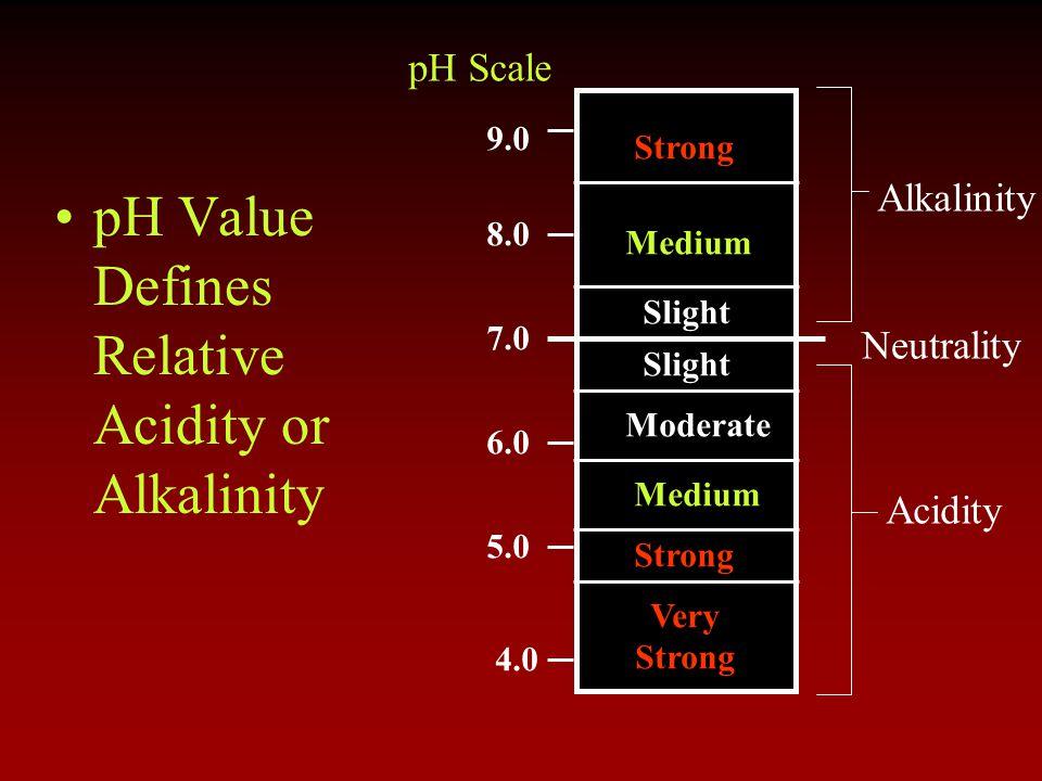 pH Value Defines Relative Acidity or Alkalinity Neutrality Very Strong Medium Moderate Slight Medium Strong Alkalinity Acidity 9.0 8.0 7.0 6.0 5.0 4.0 pH Scale