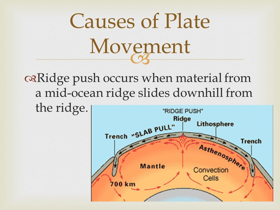   Ridge push occurs when material from a mid-ocean ridge slides downhill from the ridge. Causes of Plate Movement