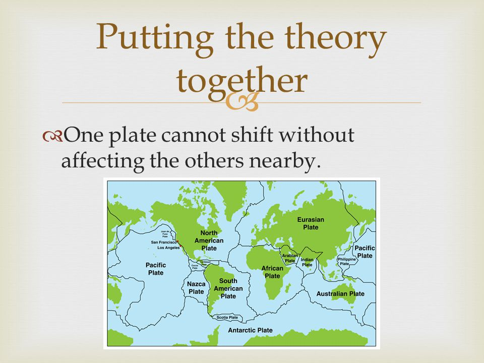   One plate cannot shift without affecting the others nearby. Putting the theory together