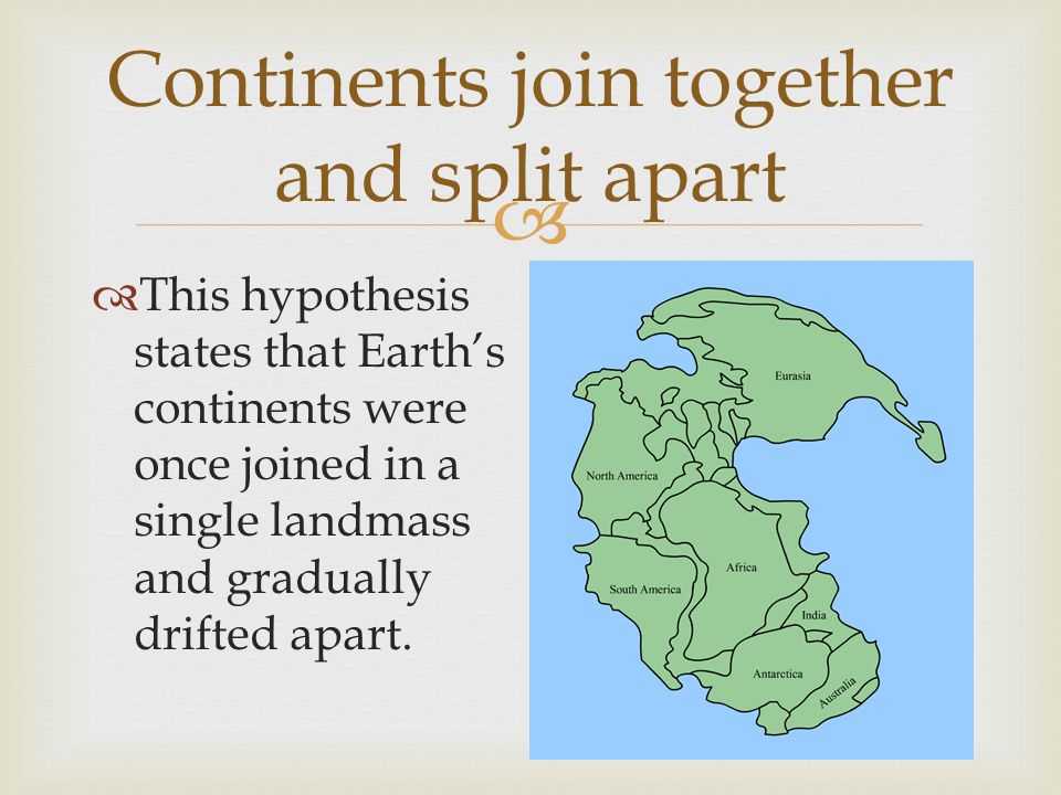   This hypothesis was not accepted until the mid-1900's. Continents join together and drift apart