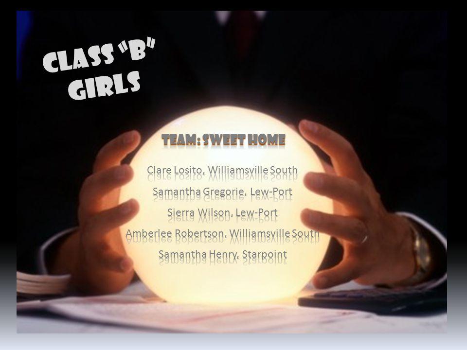 Class A girls Class A girls Team:williamsville north Team: williamsville north Abby Lang, Lockport Hannah Kurbs, Lockport Katrina Patterson, Clarence Elizabeth Rott, Clarence Emily Izydorczak, Orchard Park