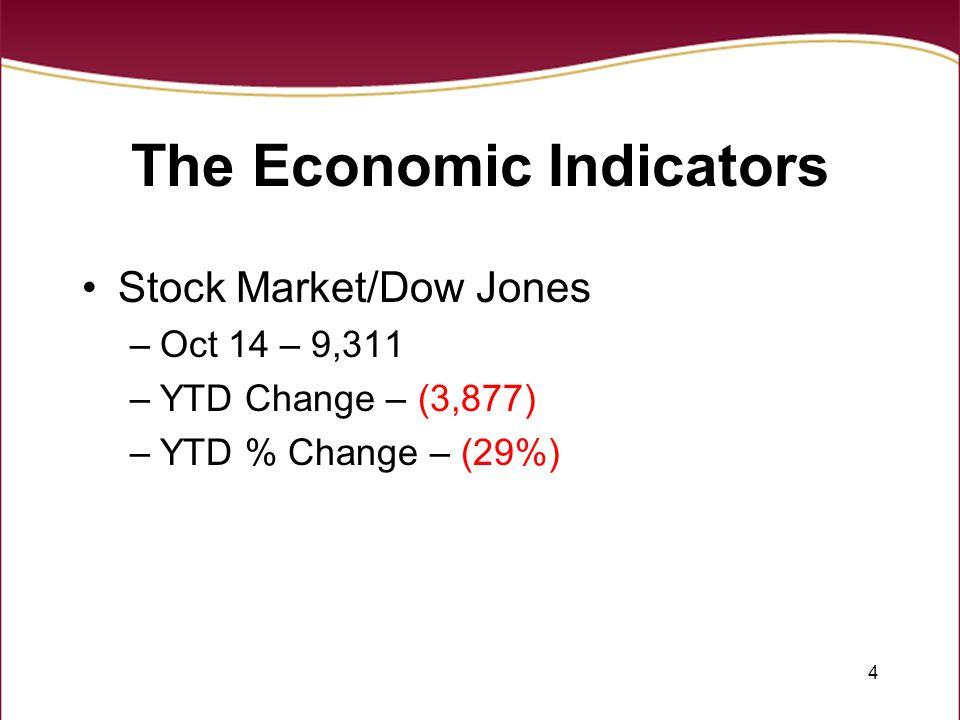 4 The Economic Indicators Stock Market/Dow Jones –Oct 14 – 9,311 –YTD Change – (3,877) –YTD % Change – (29%)