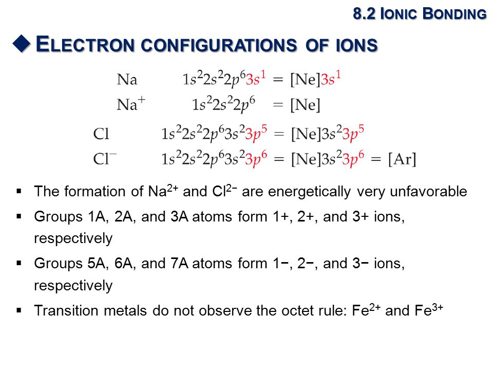 The formation of Na 2+ and Cl 2− are energetically very unfavorable  Groups 1A, 2A, and 3A atoms form 1+, 2+, and 3+ ions, respectively  Groups 5A, 6A, and 7A atoms form 1−, 2−, and 3− ions, respectively  Transition metals do not observe the octet rule: Fe 2+ and Fe 3+ 8.2 I ONIC B ONDING  E LECTRON CONFIGURATIONS OF IONS