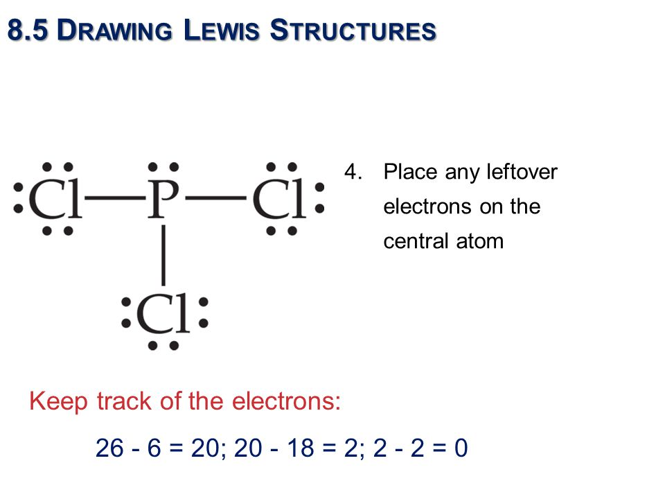 4.Place any leftover electrons on the central atom Keep track of the electrons: 26 - 6 = 20; 20 - 18 = 2; 2 - 2 = 0 8.5 D RAWING L EWIS S TRUCTURES