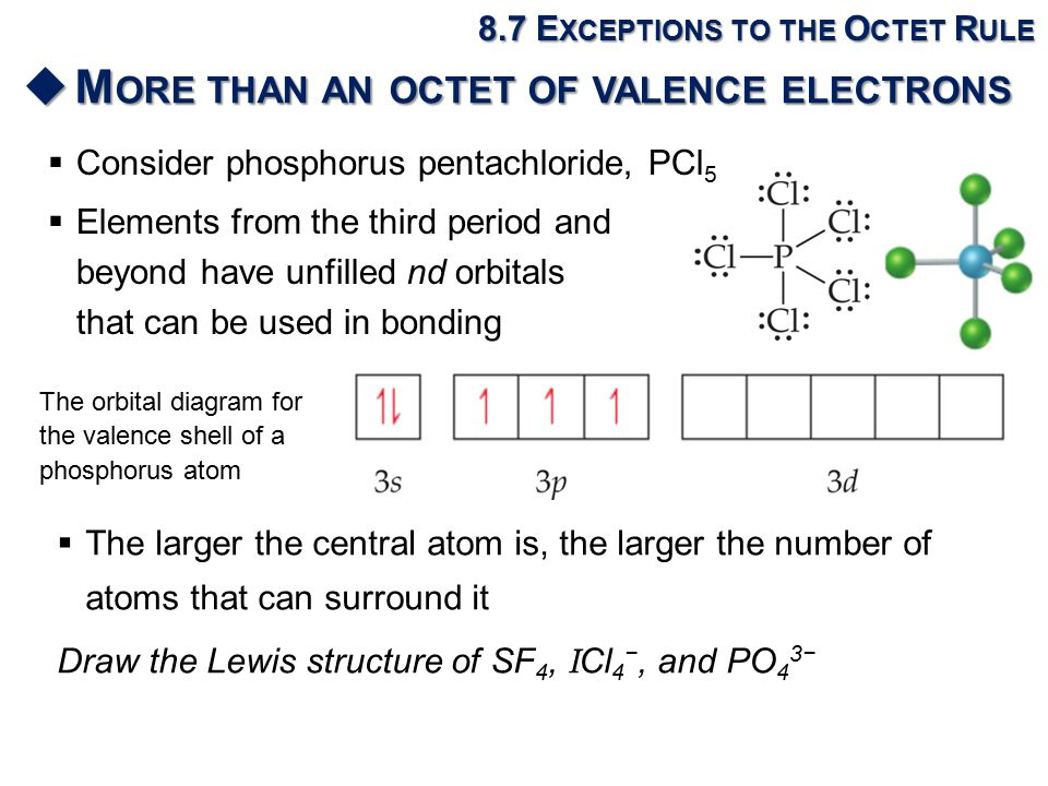 8.7 E XCEPTIONS TO THE O CTET R ULE  M ORE THAN AN OCTET OF VALENCE ELECTRONS  Consider phosphorus pentachloride, PCl 5  Elements from the third period and beyond have unfilled nd orbitals that can be used in bonding  The larger the central atom is, the larger the number of atoms that can surround it Draw the Lewis structure of SF 4, I Cl 4 −, and PO 4 3− The orbital diagram for the valence shell of a phosphorus atom