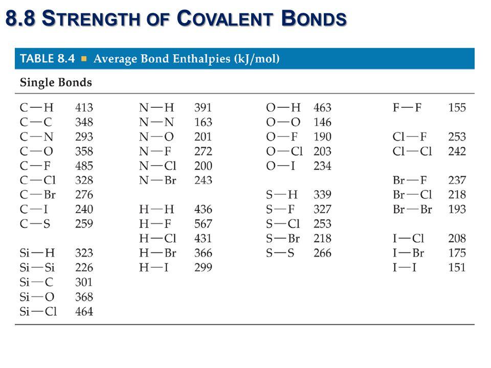 8.8 S TRENGTH OF C OVALENT B ONDS