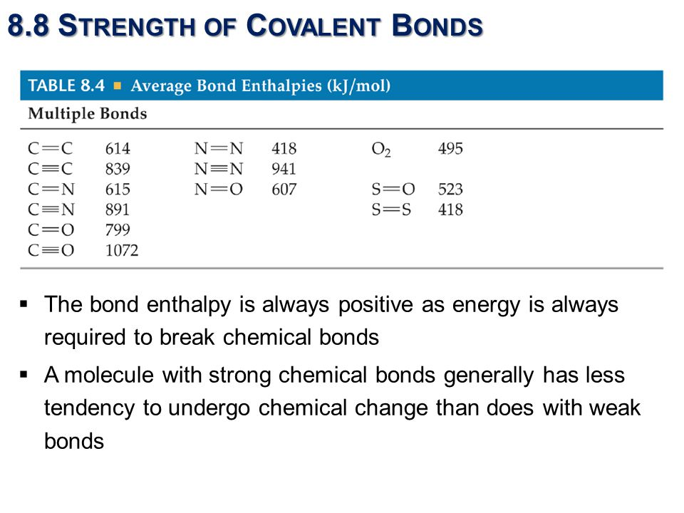 The bond enthalpy is always positive as energy is always required to break chemical bonds  A molecule with strong chemical bonds generally has less tendency to undergo chemical change than does with weak bonds