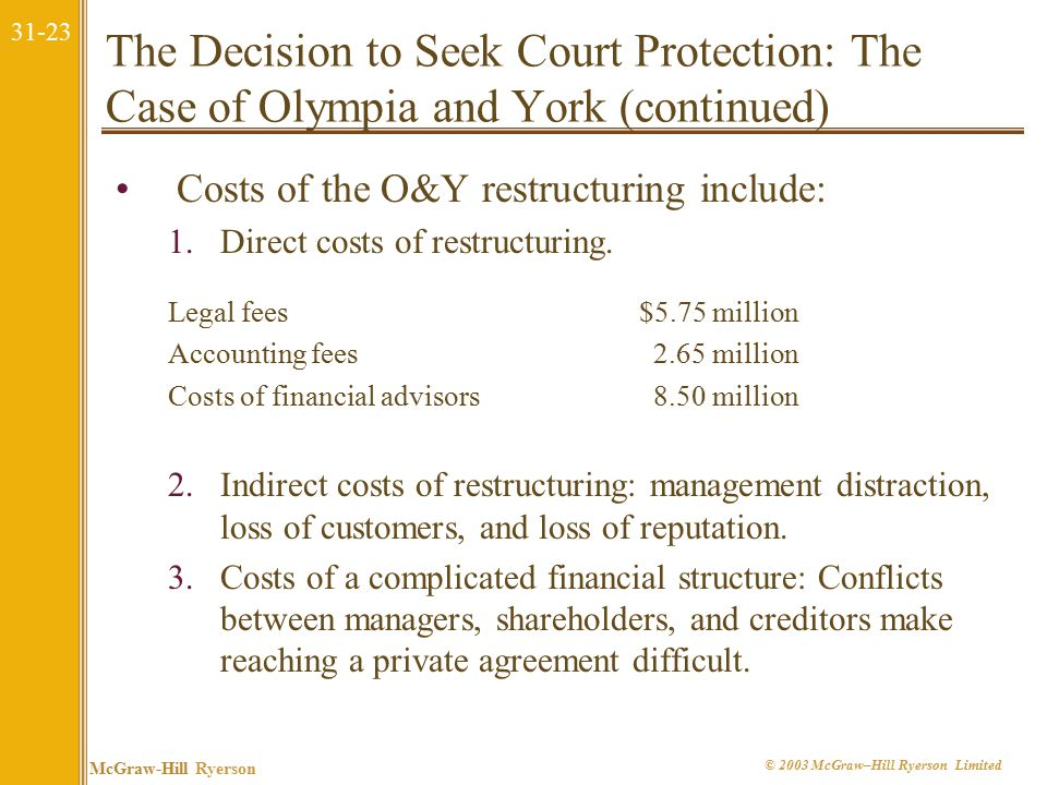 31-23 McGraw-Hill Ryerson © 2003 McGraw–Hill Ryerson Limited The Decision to Seek Court Protection: The Case of Olympia and York (continued) Costs of the O&Y restructuring include: 1.Direct costs of restructuring.