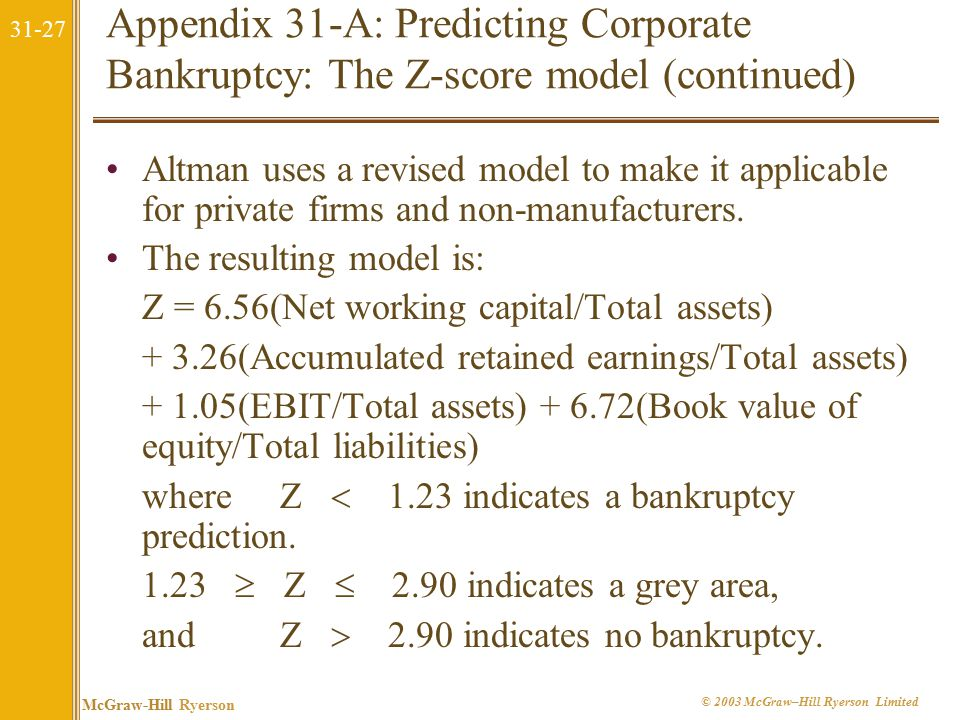 31-27 McGraw-Hill Ryerson © 2003 McGraw–Hill Ryerson Limited Appendix 31-A: Predicting Corporate Bankruptcy: The Z-score model (continued) Altman uses a revised model to make it applicable for private firms and non-manufacturers.