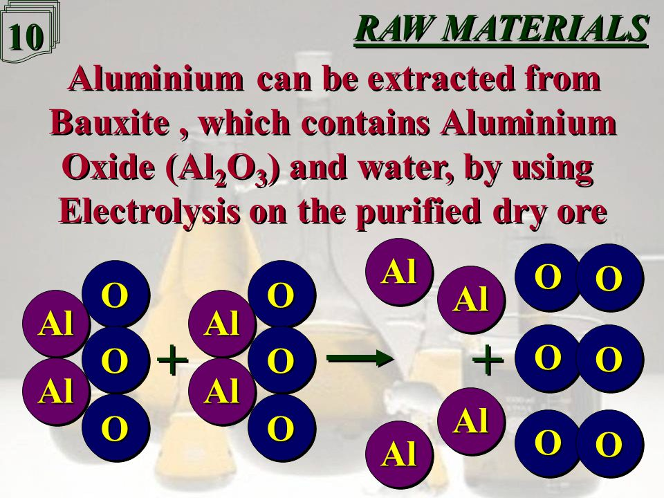 9 9 RAW MATERIALS Very Reactive metals are found in compounds which are harder to separate, e.g.