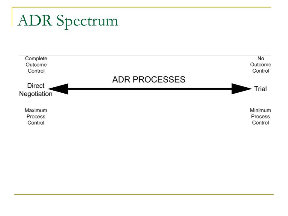 ADR Spectrum