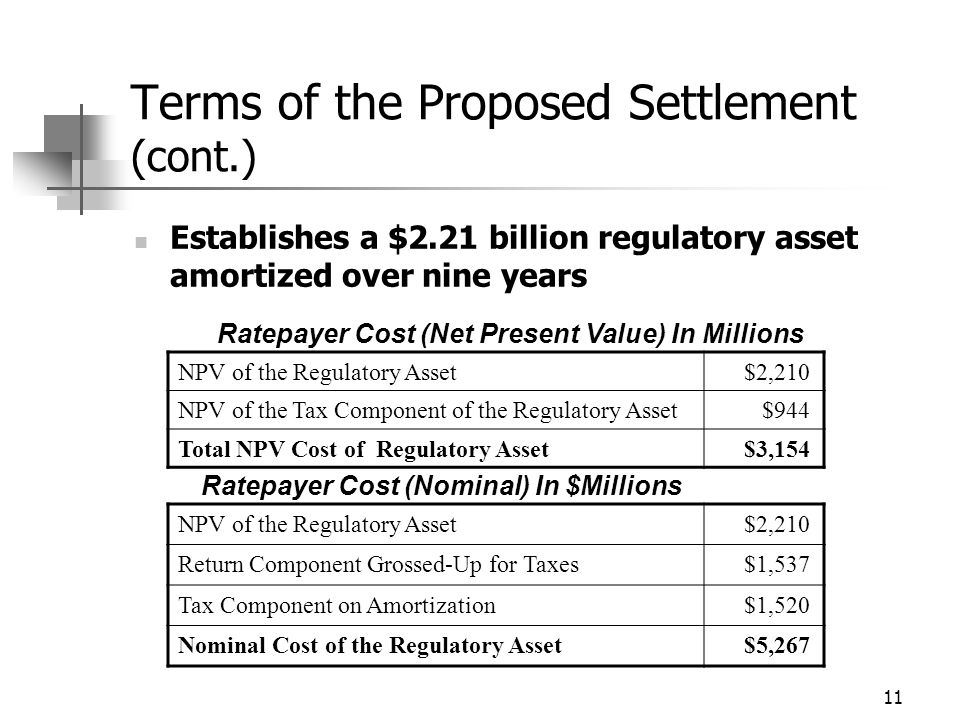 11 Terms of the Proposed Settlement (cont.) Establishes a $2.21 billion regulatory asset amortized over nine years Ratepayer Cost (Nominal) In $Millions NPV of the Regulatory Asset $2,210 NPV of the Tax Component of the Regulatory Asset $944 Total NPV Cost of Regulatory Asset $3,154 Ratepayer Cost (Net Present Value) In Millions NPV of the Regulatory Asset $2,210 Return Component Grossed-Up for Taxes $1,537 Tax Component on Amortization $1,520 Nominal Cost of the Regulatory Asset $5,267