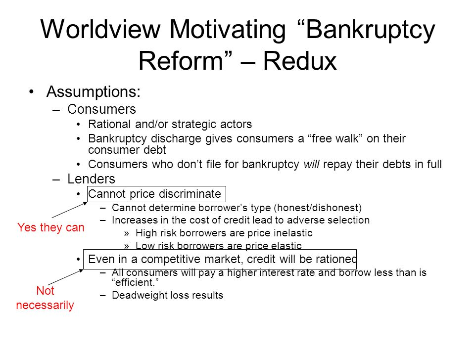 Worldview Motivating Bankruptcy Reform – Redux Assumptions: –Consumers Rational and/or strategic actors Bankruptcy discharge gives consumers a free walk on their consumer debt Consumers who don't file for bankruptcy will repay their debts in full –Lenders Cannot price discriminate –Cannot determine borrower's type (honest/dishonest) –Increases in the cost of credit lead to adverse selection »High risk borrowers are price inelastic »Low risk borrowers are price elastic Even in a competitive market, credit will be rationed –All consumers will pay a higher interest rate and borrow less than is efficient. –Deadweight loss results Yes they can Not necessarily