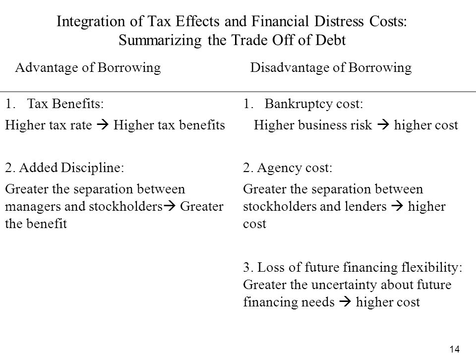 14 Integration of Tax Effects and Financial Distress Costs: Summarizing the Trade Off of Debt Advantage of Borrowing Disadvantage of Borrowing 1.Tax B