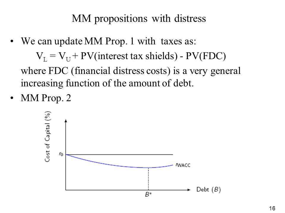 16 MM propositions with distress We can update MM Prop. 1 with taxes as: V L = V U + PV(interest tax shields) - PV(FDC) where FDC (financial distress