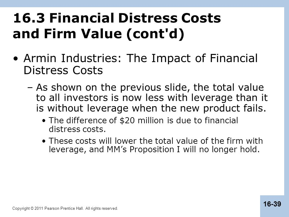 Copyright © 2011 Pearson Prentice Hall. All rights reserved. 16-39 16.3 Financial Distress Costs and Firm Value (cont'd) Armin Industries: The Impact