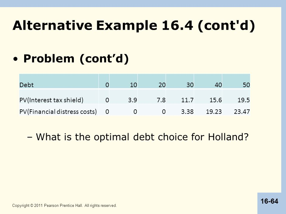 Copyright © 2011 Pearson Prentice Hall. All rights reserved. 16-64 Alternative Example 16.4 (cont'd) Problem (cont'd) –What is the optimal debt choice