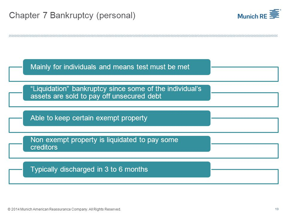 Chapter 7 Bankruptcy (personal) Mainly for individuals and means test must be met Liquidation bankruptcy since some of the individual's assets are sold to pay off unsecured debt Able to keep certain exempt property Non exempt property is liquidated to pay some creditors Typically discharged in 3 to 6 months 19 © 2014 Munich American Reassurance Company.