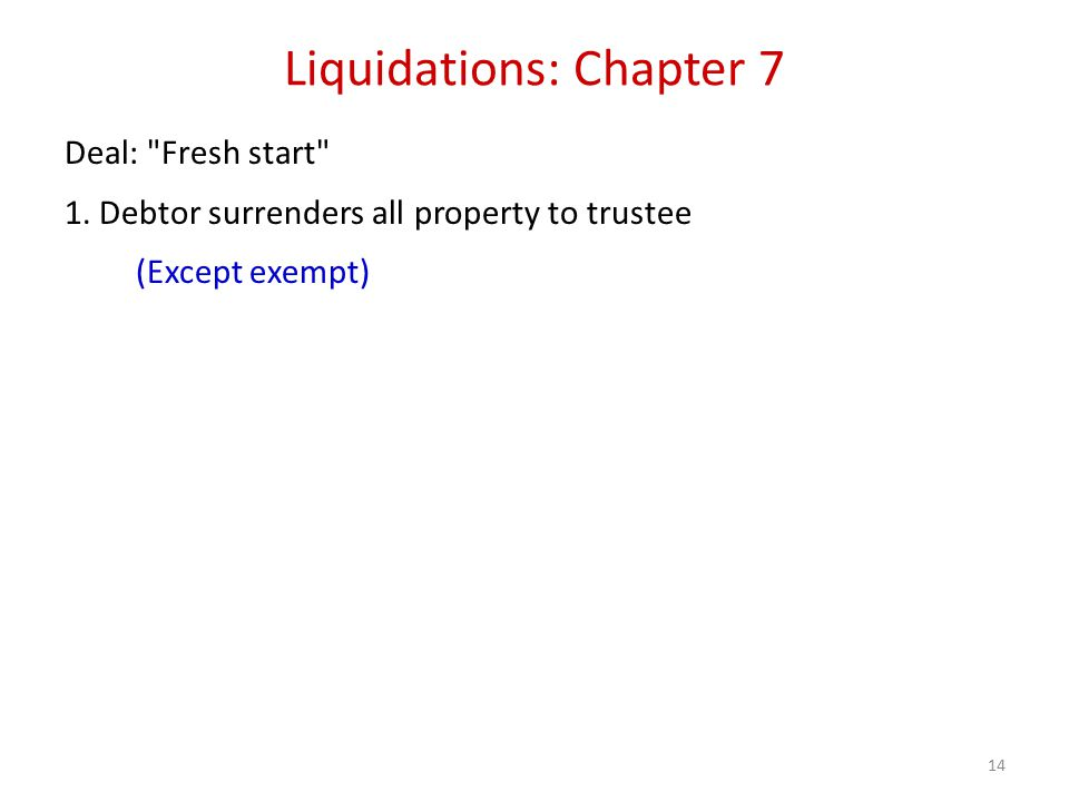 14 Liquidations: Chapter 7 Deal: Fresh start 1.