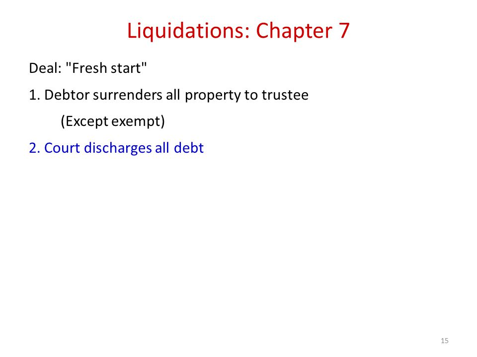 15 Liquidations: Chapter 7 Deal: Fresh start 1.